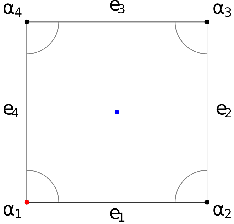 Fillygon geometry of 4-gon-sqrt2
