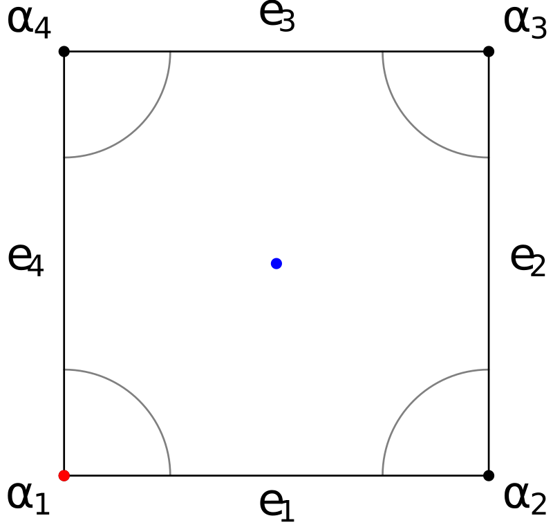 Fillygon geometry of 4-gon