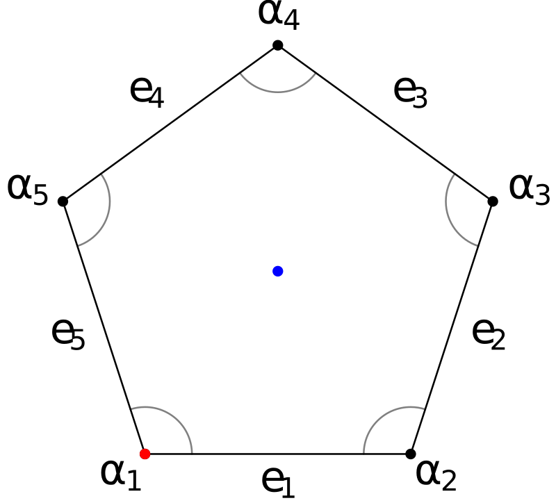 Fillygon geometry of 5-gon-sqrt2