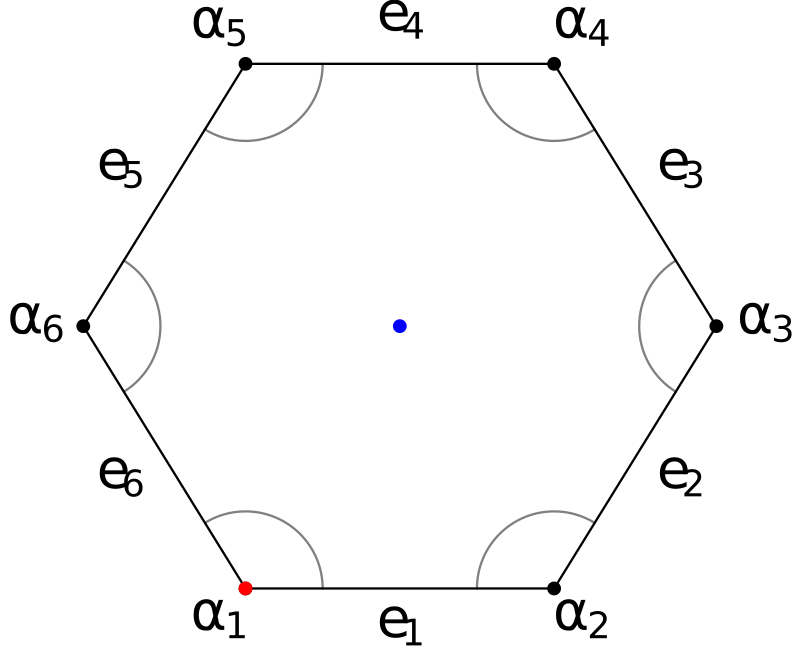 Fillygon geometry of 6-gon-flat-117