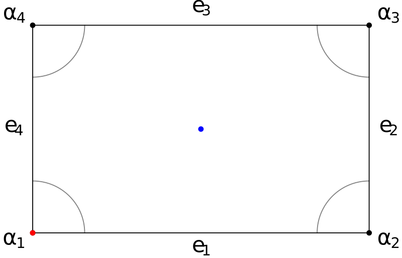 Fillygon geometry of rectangle-1-phi
