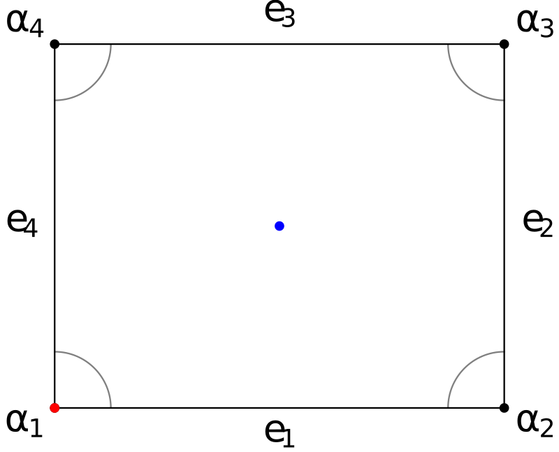 Fillygon geometry of rectangle-phi-2